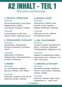 Tutor Compass Sprachlehrer Niveaustufe A2 - Wortschatz und Grammatik