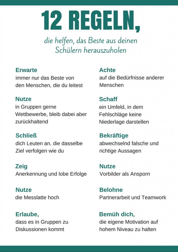 Sprachlehrer werden ebook Poster